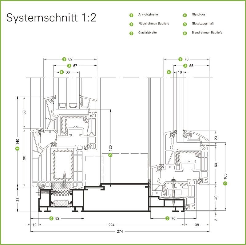 Systemschnitt horizontal